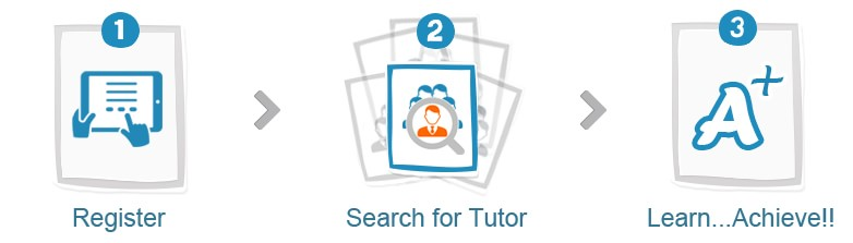 home tutor site how it works for students